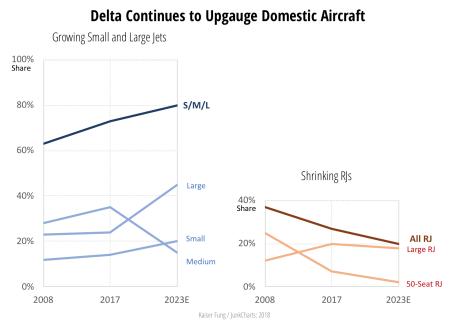 Redo_deltaaircraft_2