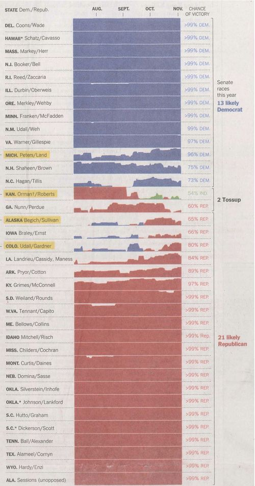 Nytimes_election2014_trending_sm