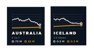 Australia_iceland_sheep