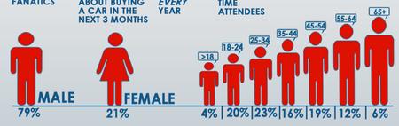 Neas_gender_agegroup