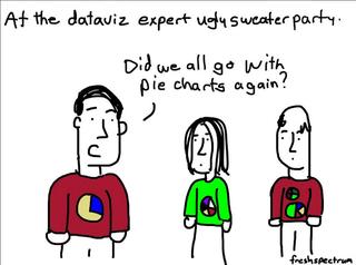 Dataviz_comic