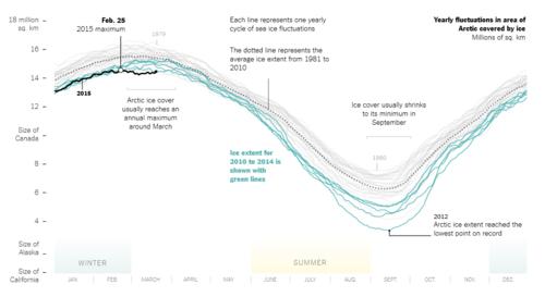 Arctic_sea_ice