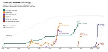 Bloomberg_pace_socialchange