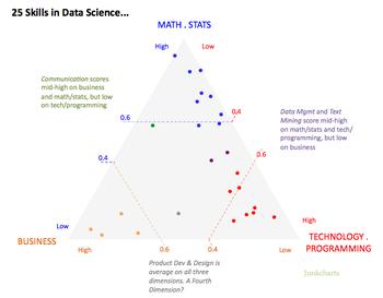 Redo_datascience_v1