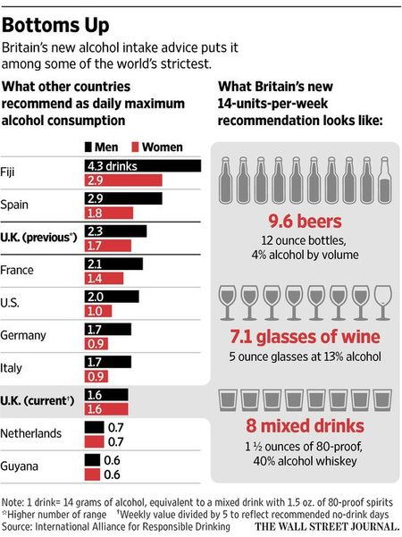 Uk_drinks