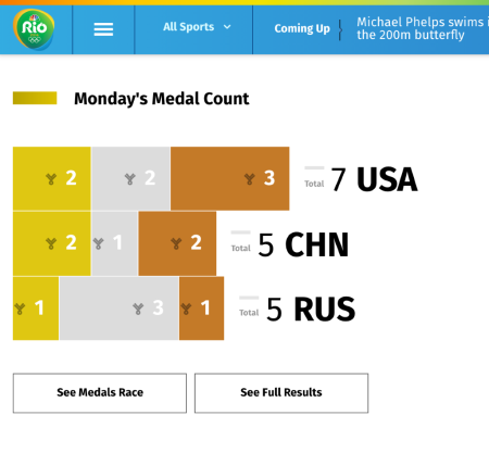 Nbc_olympicmedals