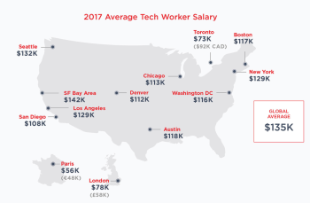 Entrepreneur_techsalaries_map