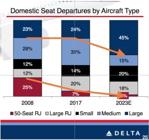 Redo_delta_aircraft