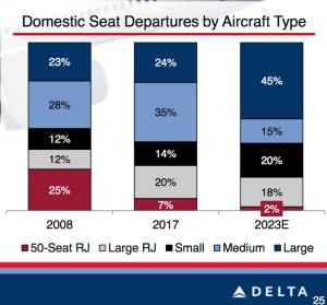 Delta_aircraft