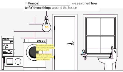 Howtofixit_france_appliances