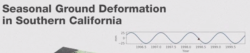 Caltech_groundwater_sine