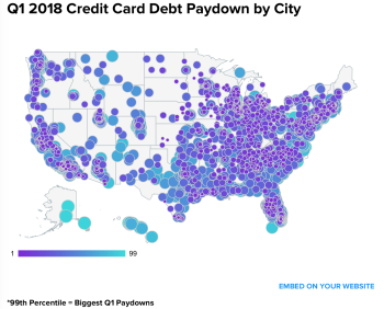 Wallethub_creditcardpaydownbyCity