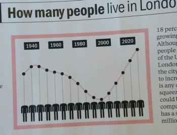 Timeout_londonpopulation_sm