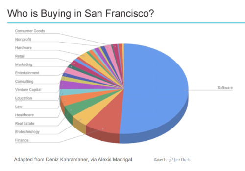 Redo_atlanticsfrealestate_sufficiency