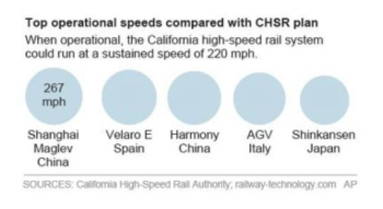 Highspeedtrains_sufficiency