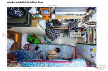 Nyt_hongkong_apartment_photoviz