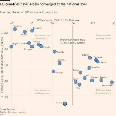 Ft-europe-growth
