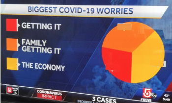 Junkcharts_abccovidbiggestworries_sufficiency