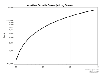 Kfung_anothercurve_logscale