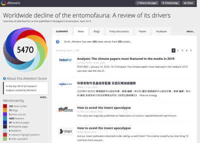 Altmetric_worldwidedeclineofentomofauna