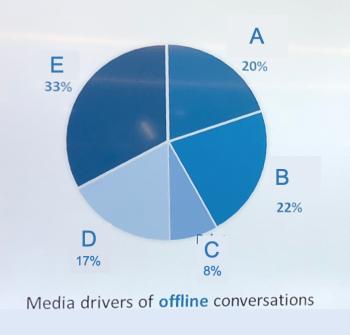 Mediaconversations_orig