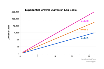 Kfung_threeexponentials_logscale