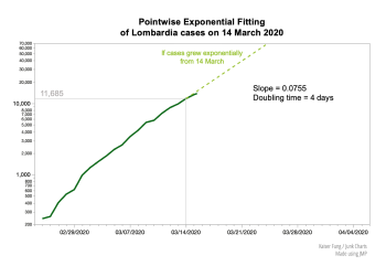 Kfung_lombardia_pointwiseexponential