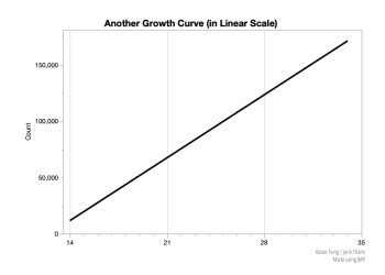 Kfung_anothercurve_linearscale
