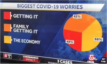 Abc_covidbiggestworries