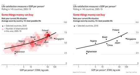Redo_economistlifesatisfaction_nohex
