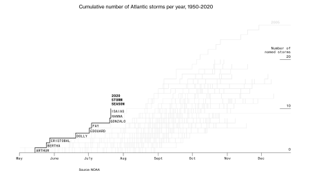 Bloomberg_2020storms_horizontal