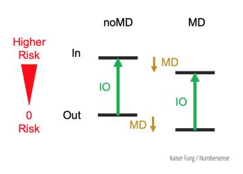 Kfung_numbersense_pandemicriskmodel_2