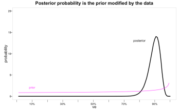 Kfung_pfizer_posterior_prior