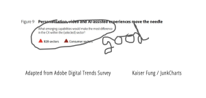 Junkcharts_adobedigitaltrends_subtitle