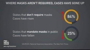 Maskwearing_racetrack