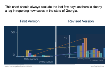 Junkcharts_georgia_covid19_cases