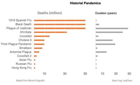 Redo_natgeo_pandemichistory