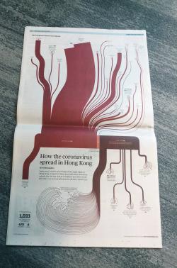 Scmp_coronavirushk_paper