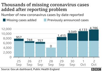 _114769296_missing_cases_5octv2-nc