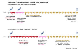 Astrazenecaoxford_timeline_2
