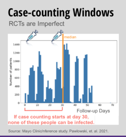 Science_covid19_kfung_casecounting