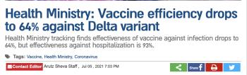 Israel_headline_hospitalization_june2021