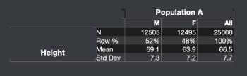 Kfung_regressionadjustments_popA_statistics