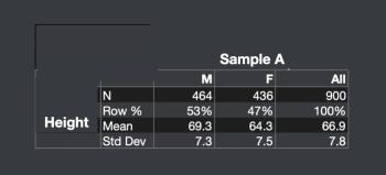 Kfung_regressionadjustments_sampleA_statistics
