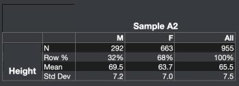 Kfung_regressionadjustments_sampleA2_statistics