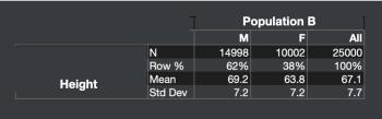 Kfung_regressionadjustments_sampleB_statistics