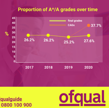 Ofqual_teacherassesment_inflation