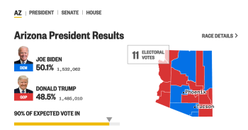 Nyt_arizona_presidential_now