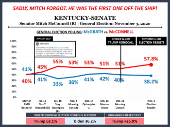 Trump_mcconnell_chart