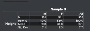 Kfung_regressionadjustments_sampleBheights